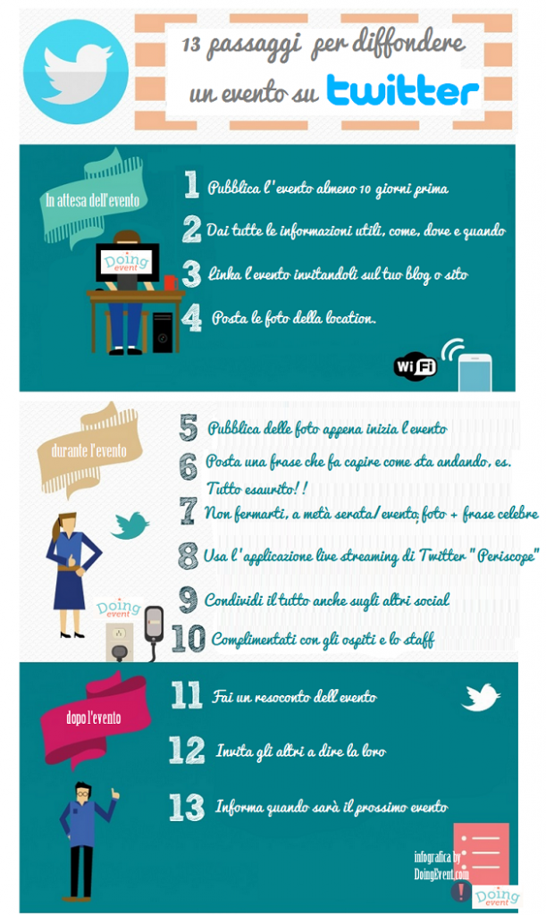 infografica_evento_twitter