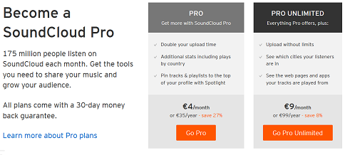 soundcloud pagamento